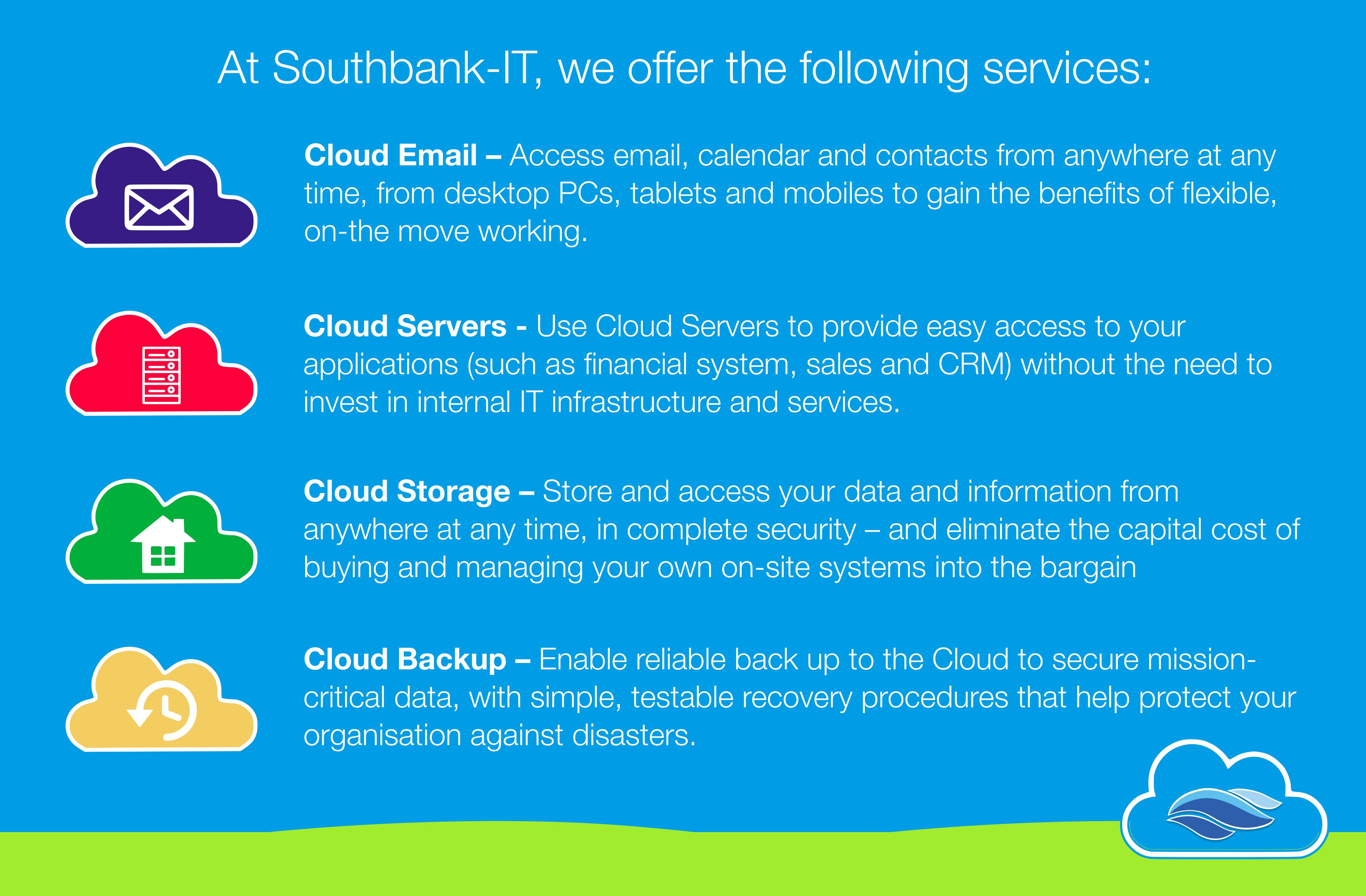 Cloud Services London