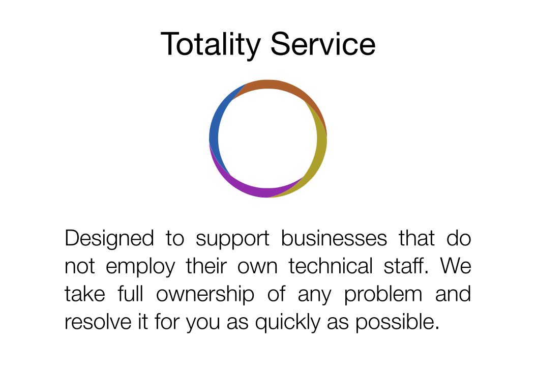 IT Support London Totality