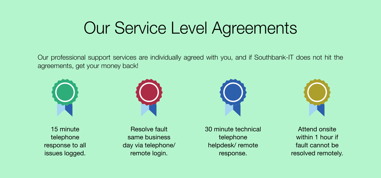 Our Service Level Agreements